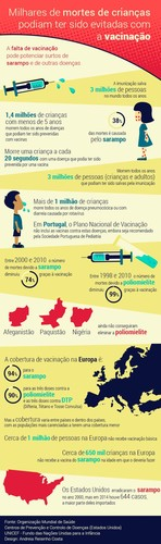 vacinas-dados.jpg