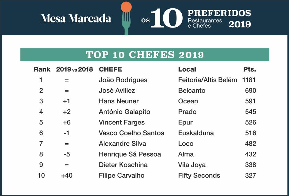 Mesa Marcada_Tabela2_Premios Especiais.png.png