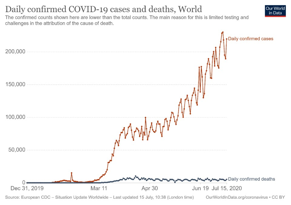 daily-covid-cases-deaths.jpg