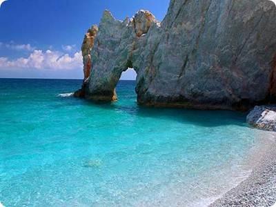 Melhores praias europa