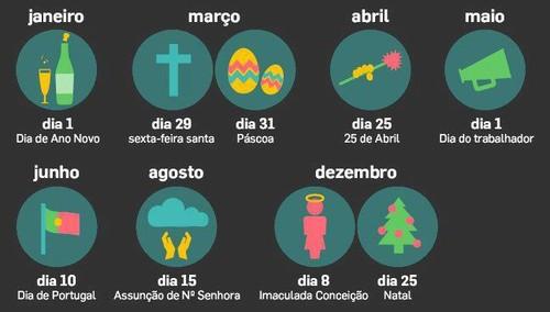 Os feriados em Portugal