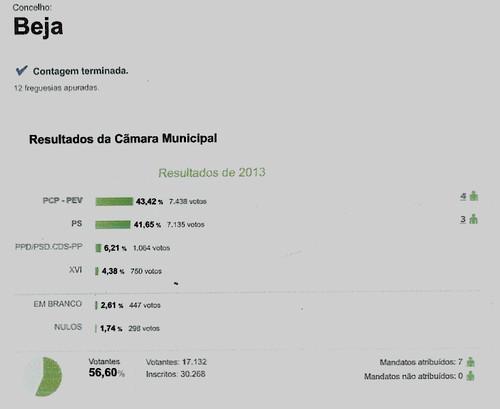 Resultados eleitorais graficos 001.bmp