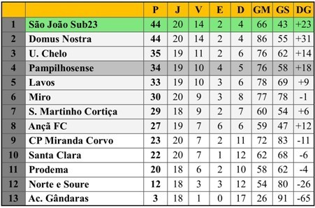 Class 21ªJ DH Futsal 23-02-19.jpg