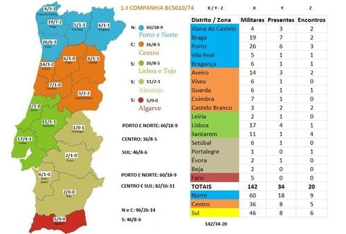 Mapa-Zonas-Portugal-5010-1ª-F-corrigida.jpg