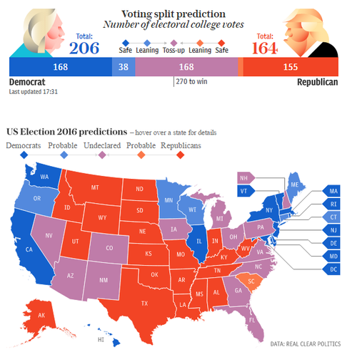 american_elections_odds.PNG