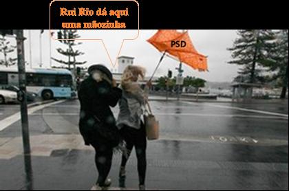 psd_eleições_Rui Rio.png