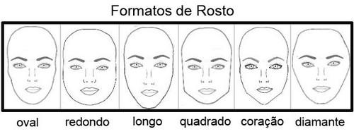 sobrancelhas-tipo-rosto1.jpg