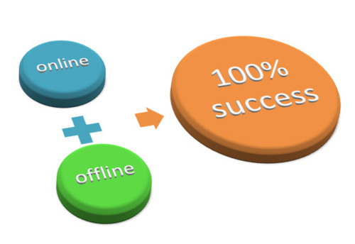network-marketing-success-online-and-offline.jpg