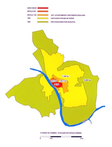 A Cidade de Coimbra. Evolução do espaço urbano.