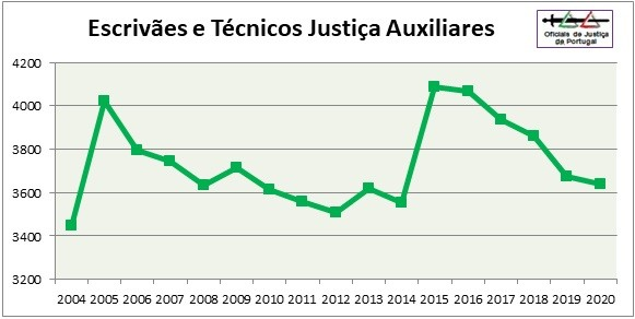OJ-Grafico2020-Categoria7=EAux+TJAux.jpg