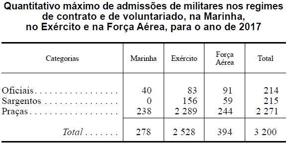 MILITARES.JPG