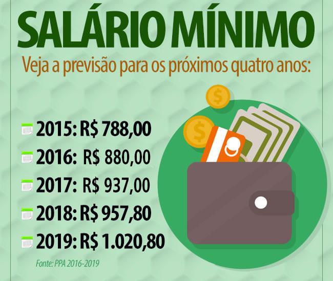 tabela-salario-minimo-2017-2018-2019-2020.jpg