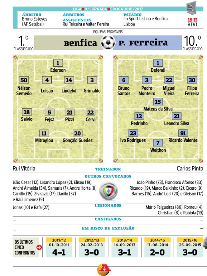 Benfica Paços de Ferreira Liga NOS.png