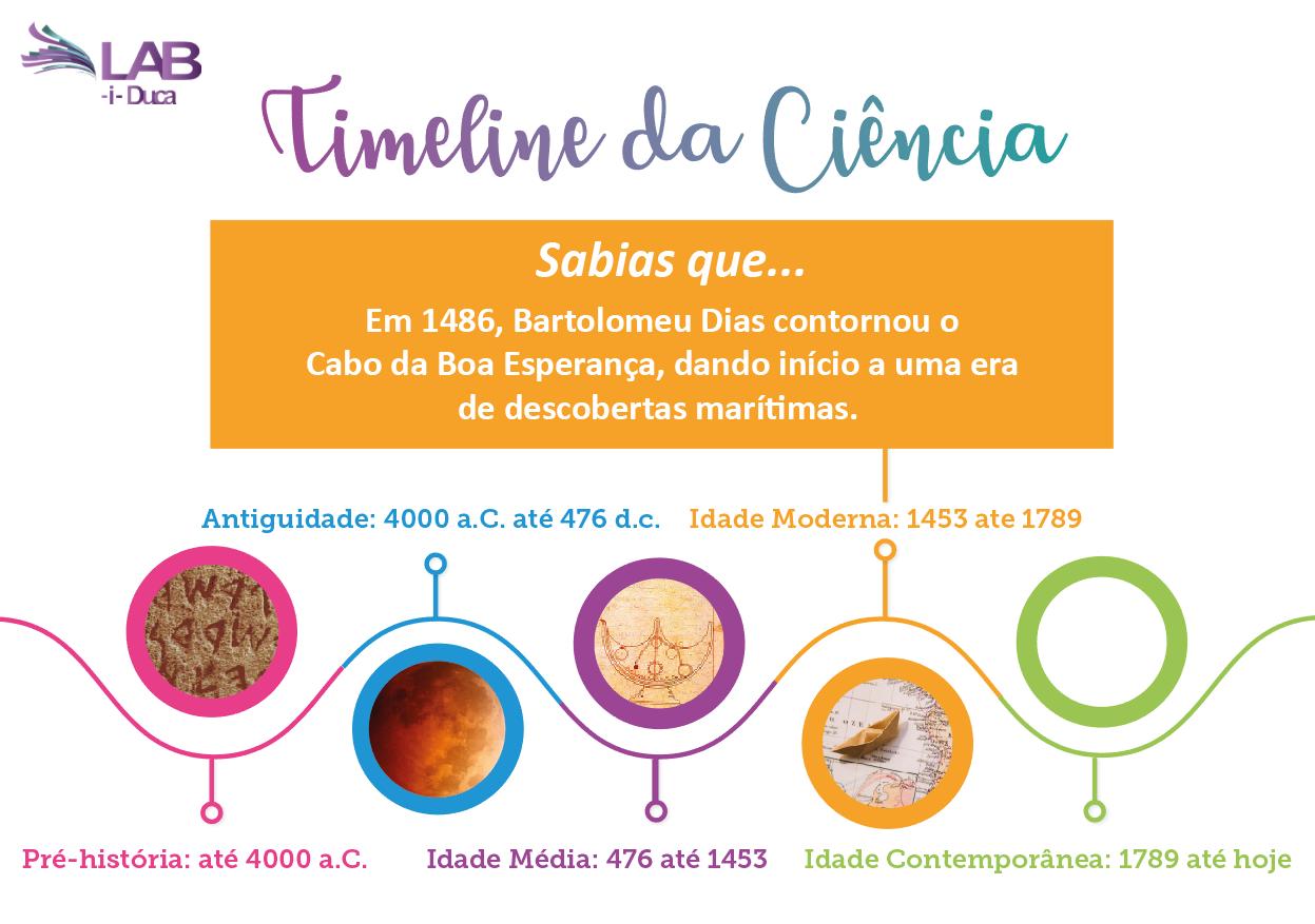 timelinedaciencia3.png