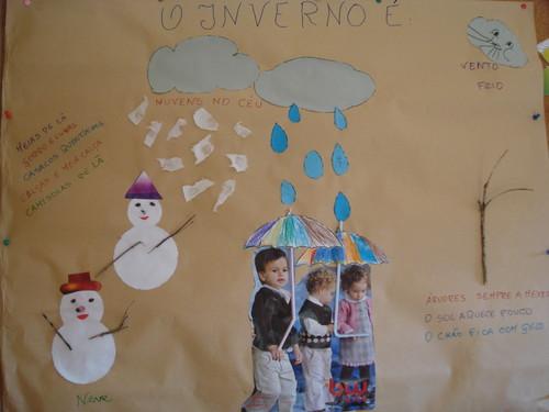 Ideias Para Trabalhar O Inverno No Jardim De Infância